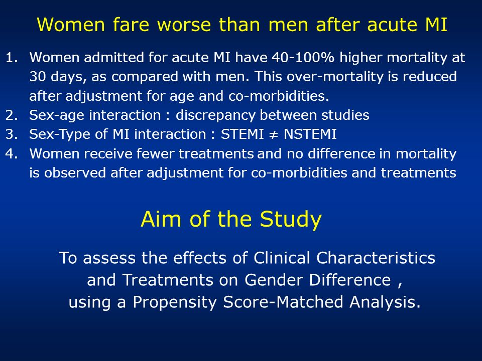 Aim of the Study Women fare worse than men after acute MI