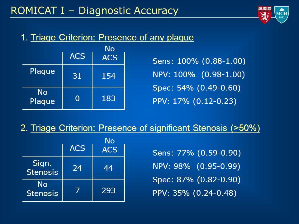 ROMICAT I – Diagnostic Accuracy