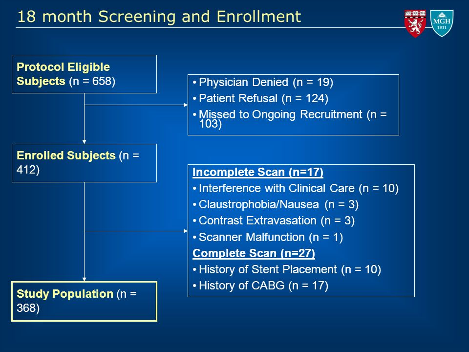 18 month Screening and Enrollment