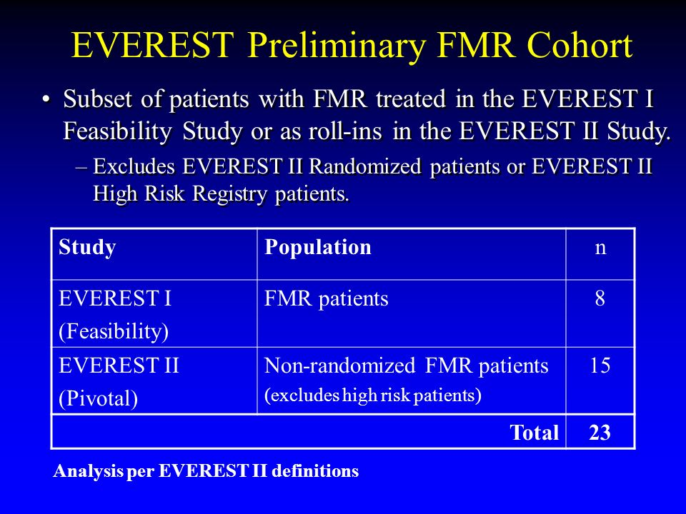 EVEREST Preliminary FMR Cohort