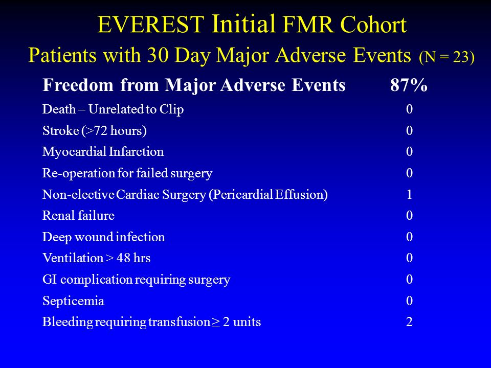 EVEREST Initial FMR Cohort Patients with 30 Day Major Adverse Events (N = 23)