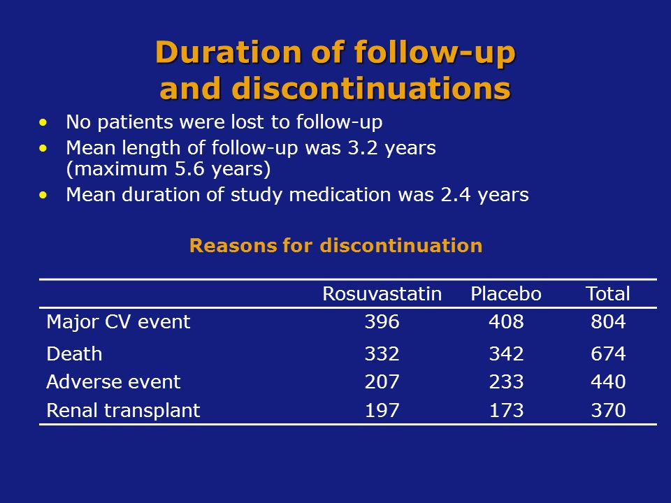 Duration of follow-up and discontinuations