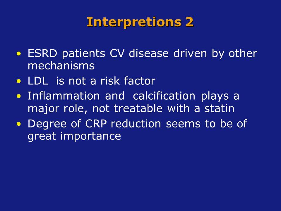 Interpretions 2 ESRD patients CV disease driven by other mechanisms
