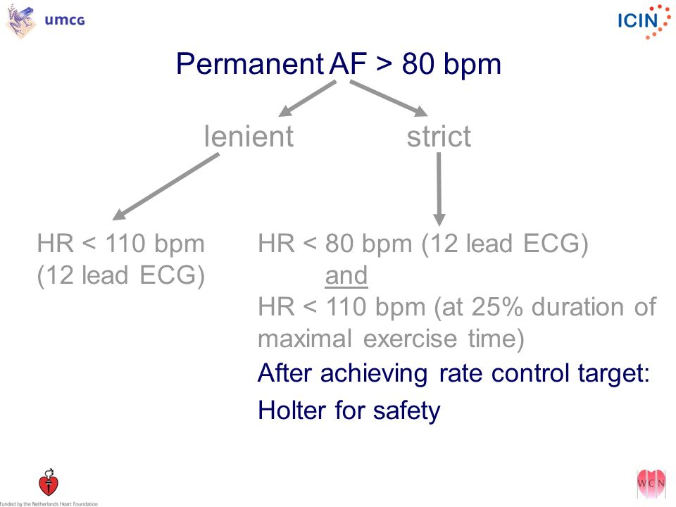 Permanent AF > 80 bpm lenient strict HR < 110 bpm (12 lead ECG)