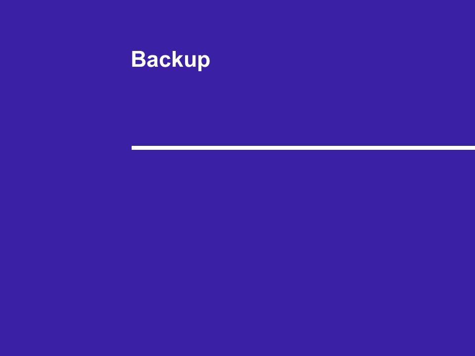 Backup © 2003 Guidant
