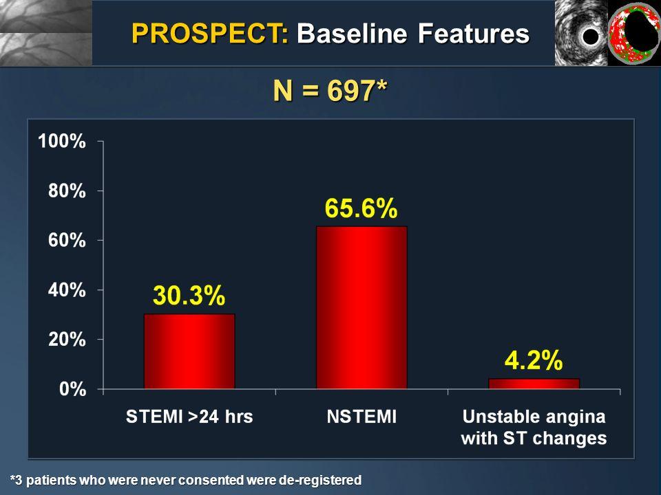 PROSPECT: Baseline Features