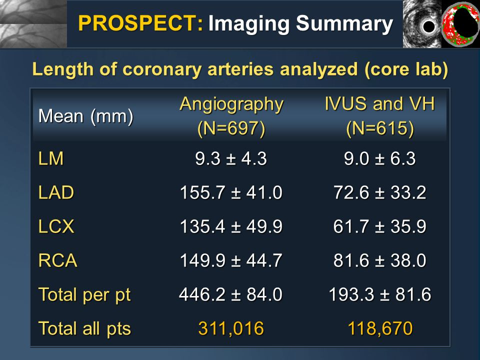 PROSPECT: Imaging Summary
