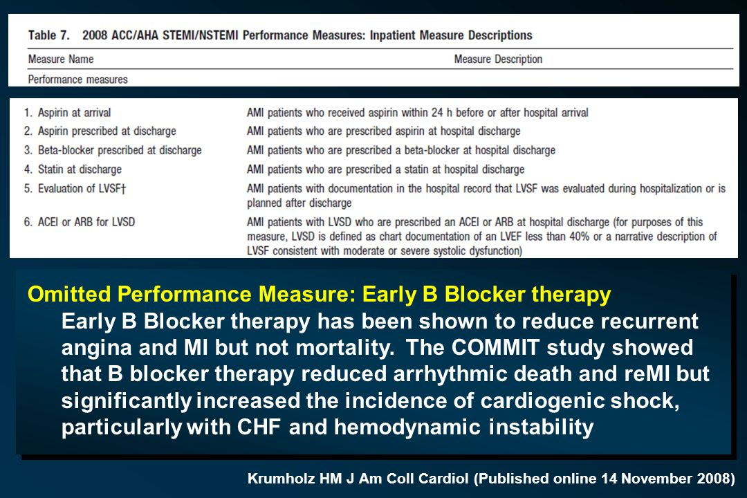 Omitted Performance Measure: Early B Blocker therapy