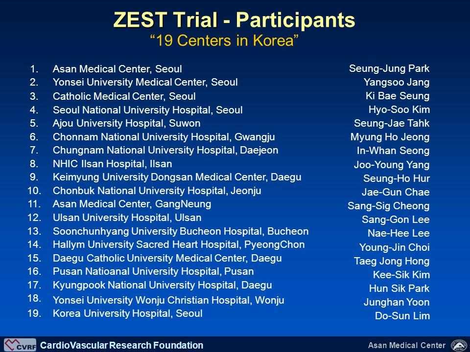 ZEST Trial - Participants