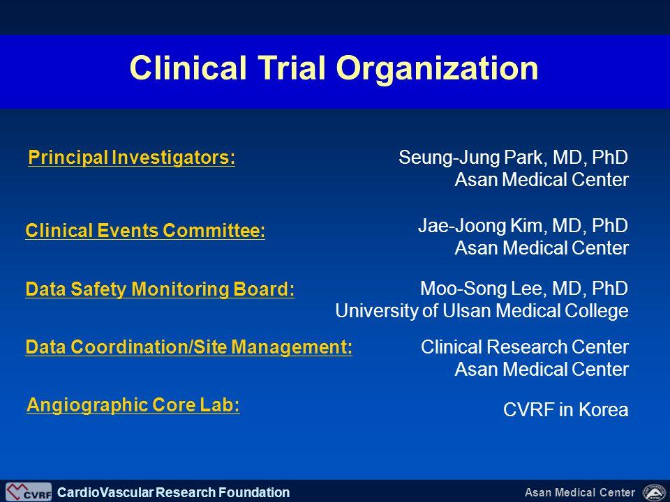 Clinical Trial Organization