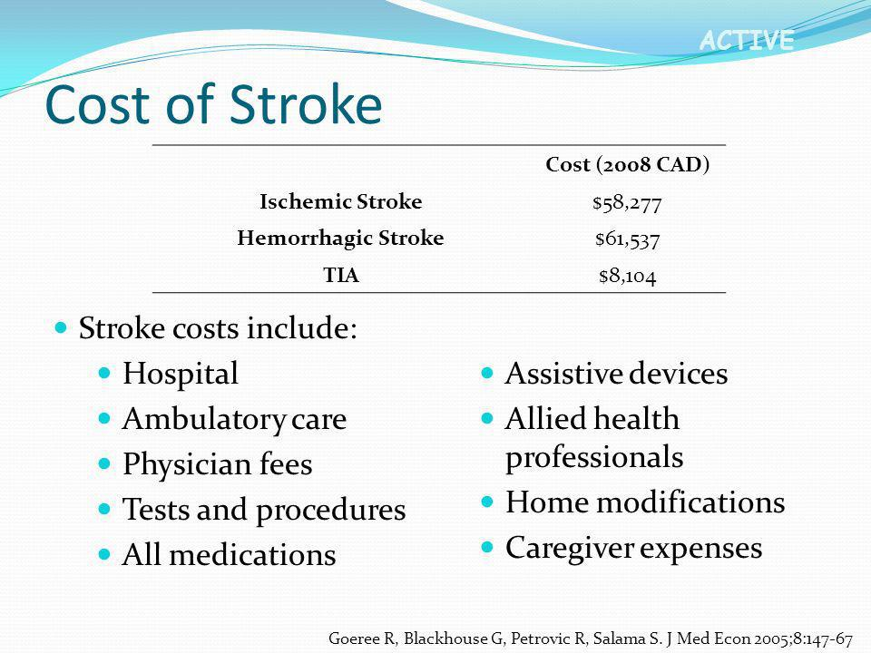 Cost of Stroke Stroke costs include: Hospital Assistive devices