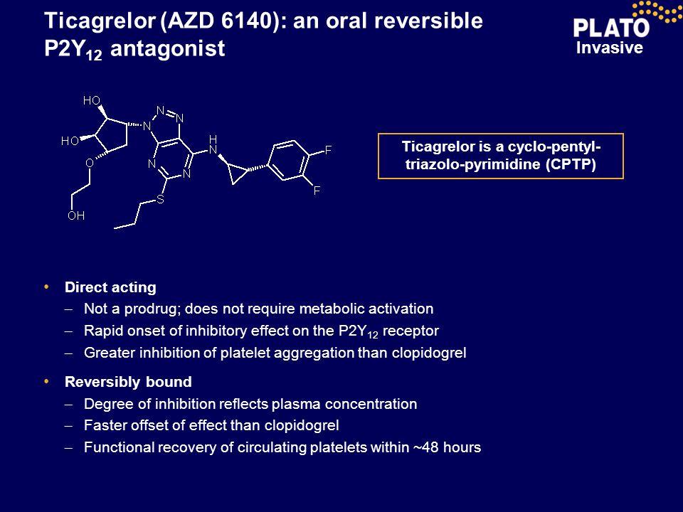 Ticagrelor (AZD 6140): an oral reversible P2Y12 antagonist