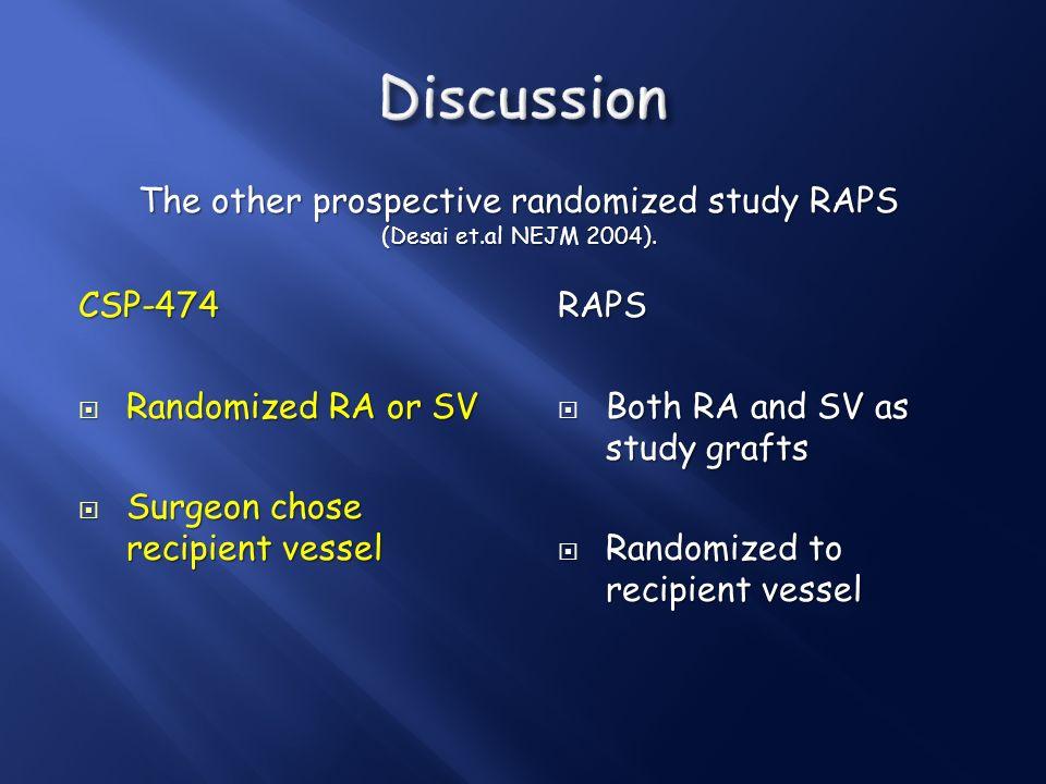 The other prospective randomized study RAPS
