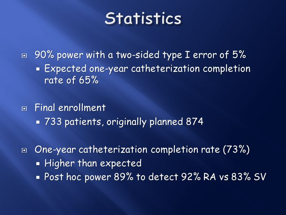 Statistics 90% power with a two-sided type I error of 5%