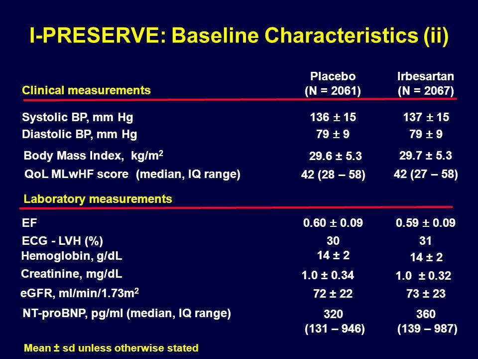 I-PRESERVE: Baseline Characteristics (ii)