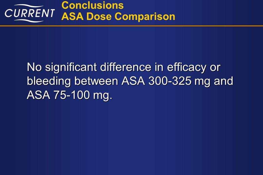 Conclusions ASA Dose Comparison