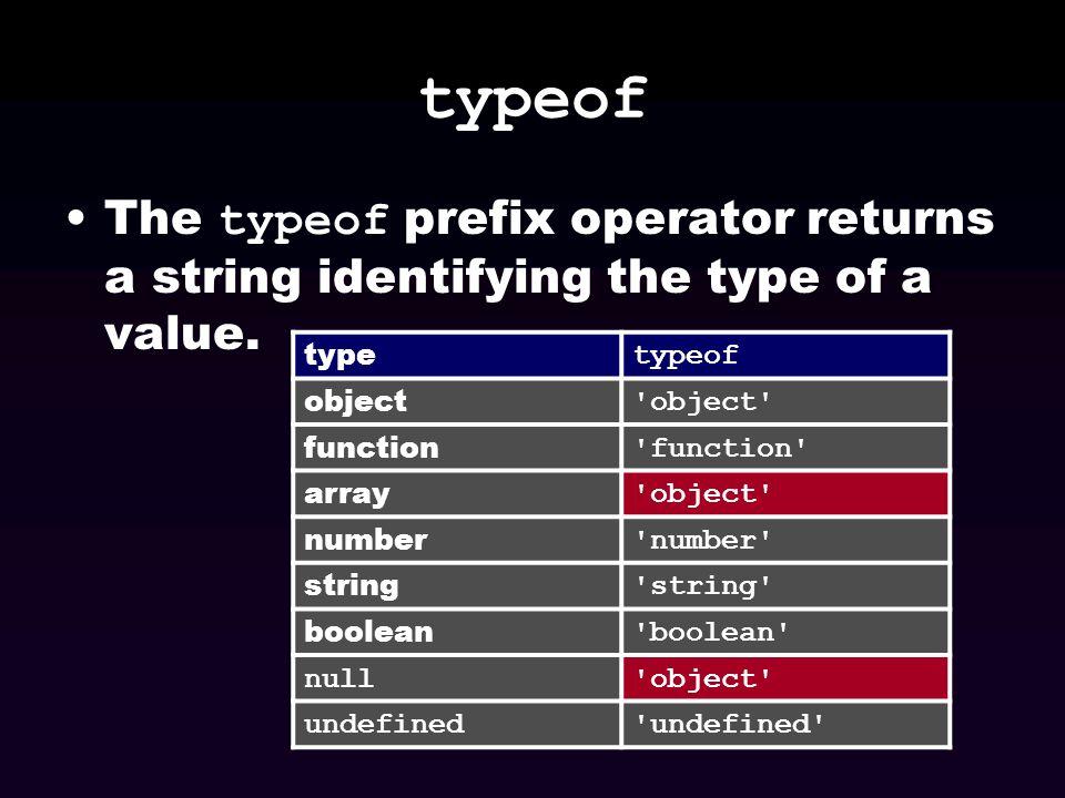 typeof The typeof prefix operator returns a string identifying the type of a value. type. typeof.