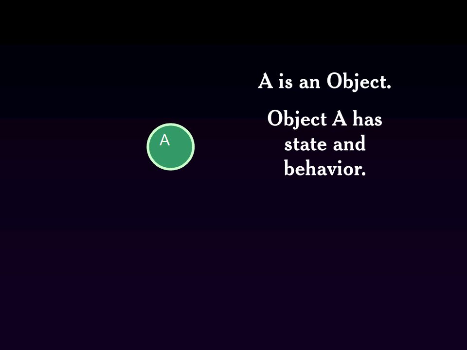 Object A has state and behavior.