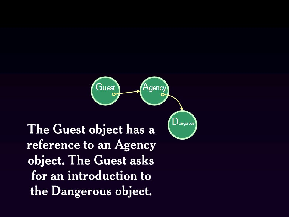 The Guest object has a reference to an Agency object