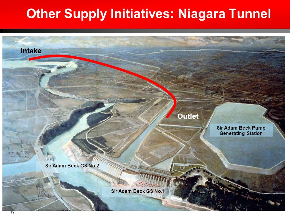 Other Supply Initiatives: Niagara Tunnel
