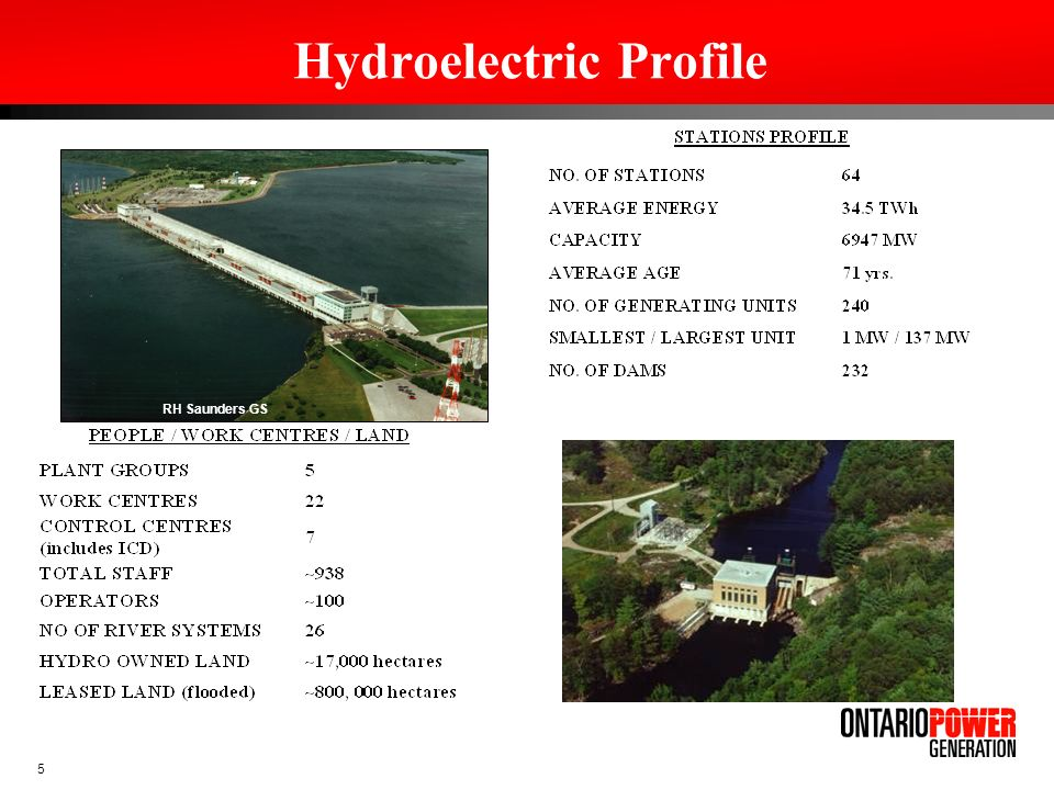 Hydroelectric Profile