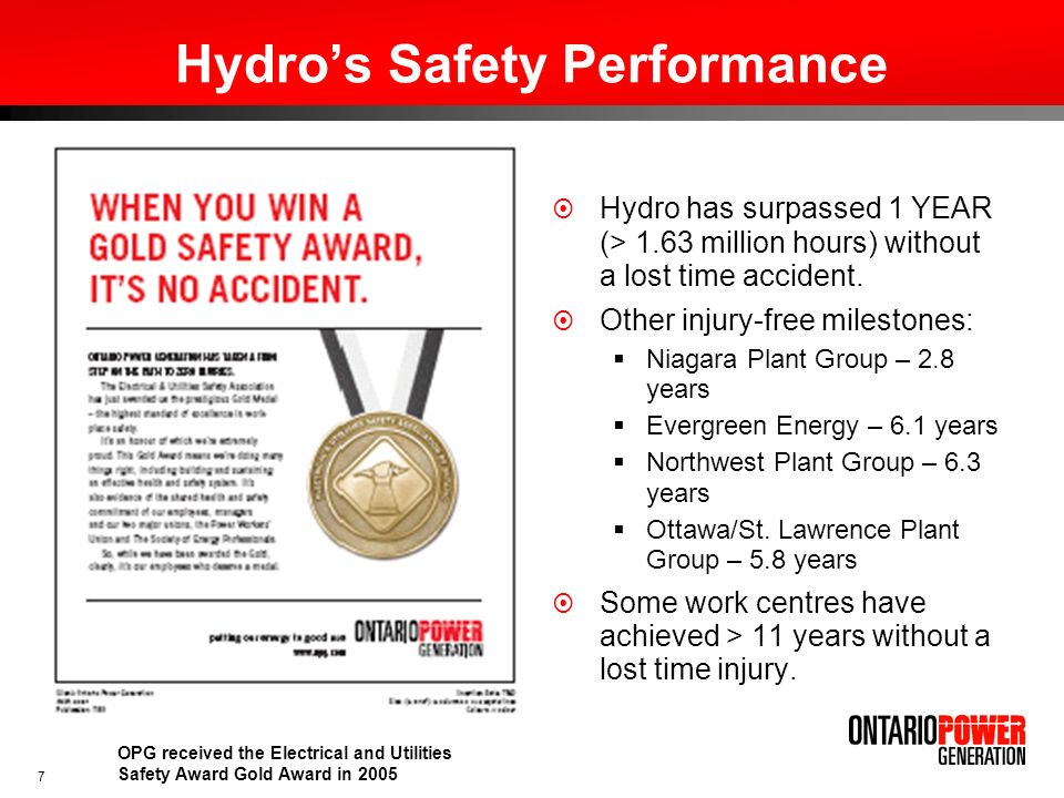 Hydro's Safety Performance