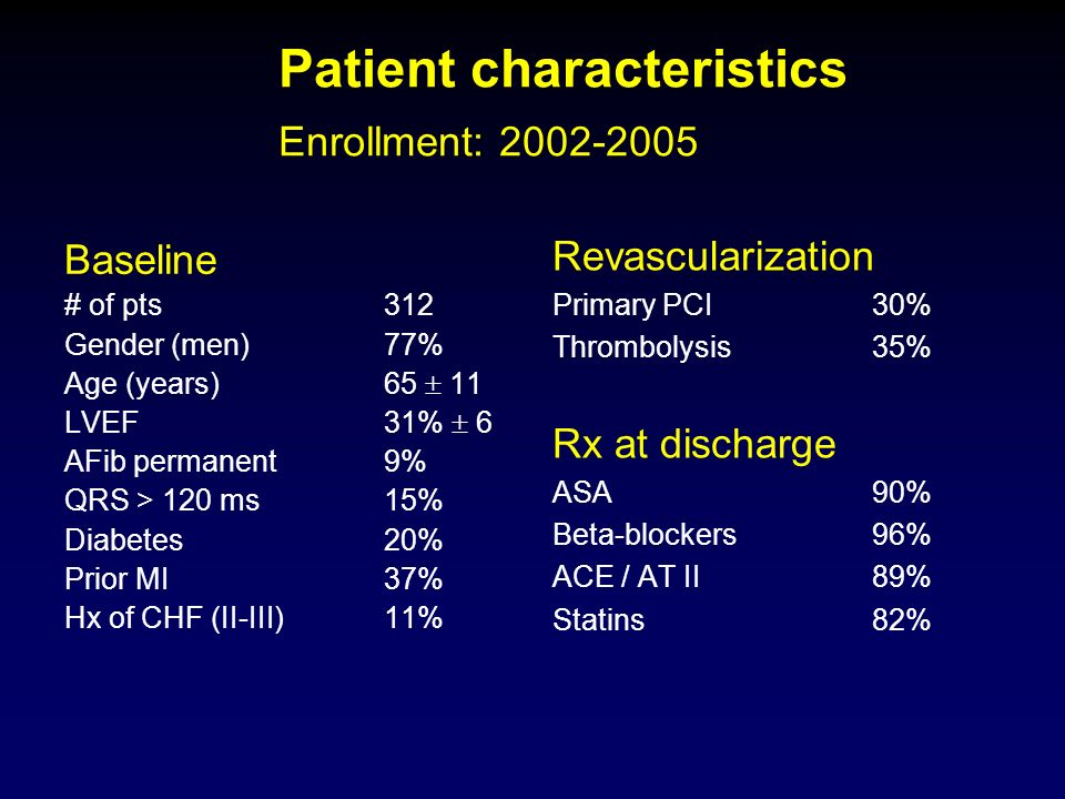 Patient characteristics Enrollment: 2002-2005