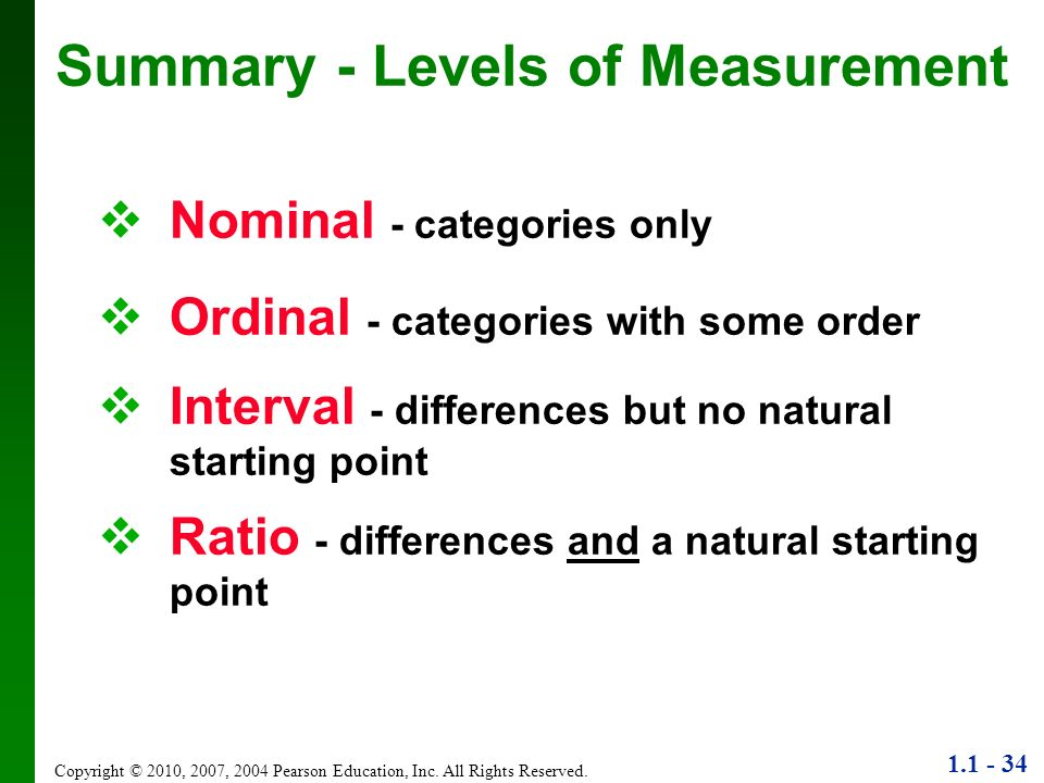 Summary - Levels of Measurement