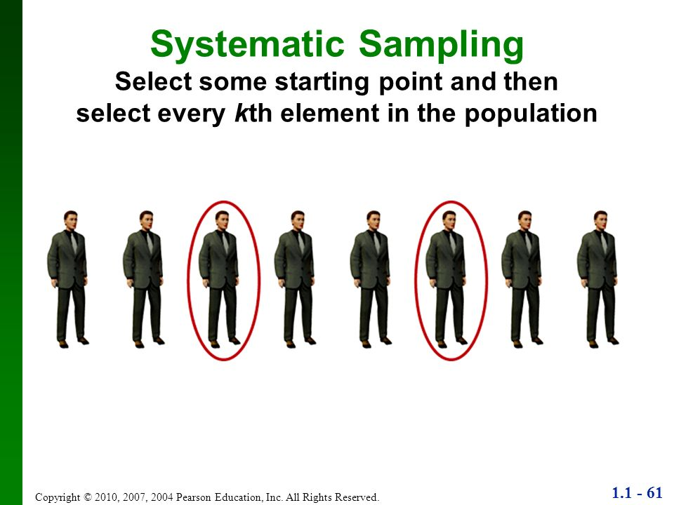 Systematic Sampling Select some starting point and then