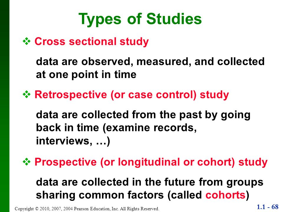 Types of Studies Cross sectional study