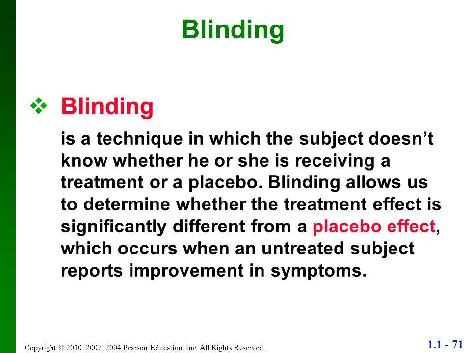 Blinding Blinding.