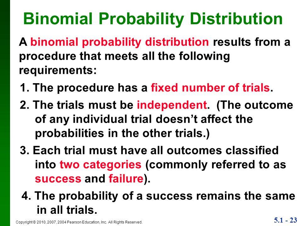 Binomial Probability Distribution