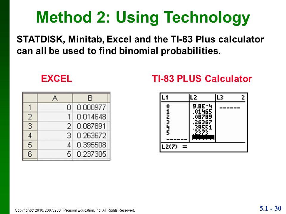 Method 2: Using Technology