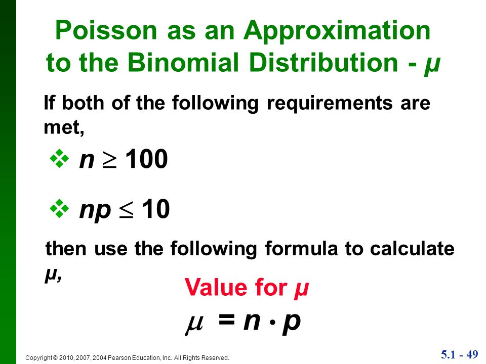 Poisson as an Approximation to the Binomial Distribution - μ