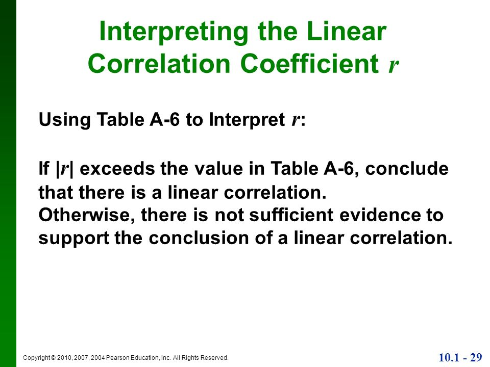 Interpreting the Linear Correlation Coefficient r