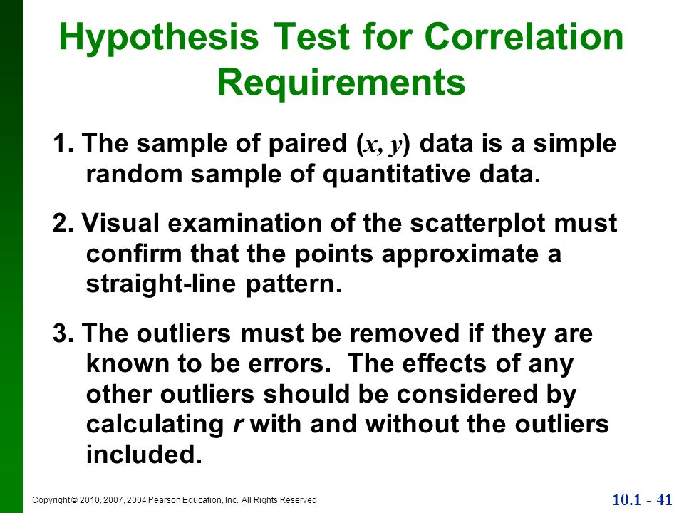 Hypothesis Test for Correlation Requirements