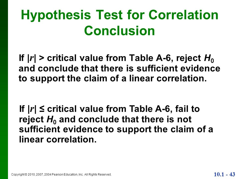 Hypothesis Test for Correlation Conclusion