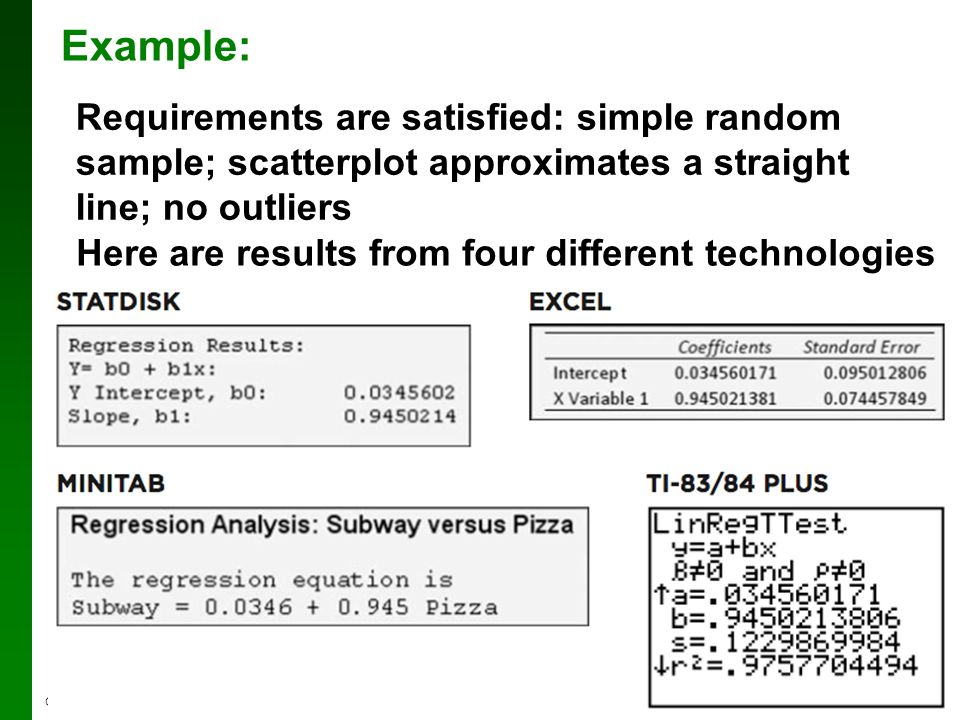Example:Requirements are satisfied: simple random sample; scatterplot approximates a straight line; no outliers.