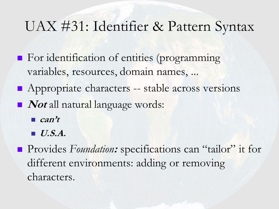 UAX #31: Identifier & Pattern Syntax