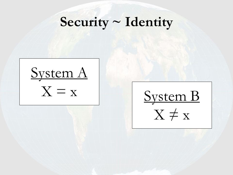 Security ~ Identity System A X = x System B X ≠ x