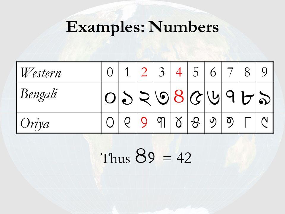 ০ ১ ২ ৩ ৫ ৬ ৮ ৯ ৪ ৭ Examples: Numbers Western Bengali Oriya ୦ ୧ ୨ ୩ ୪