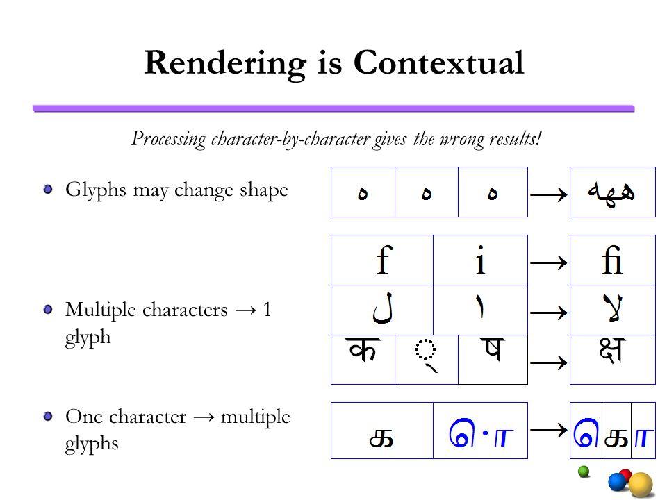 Rendering is Contextual