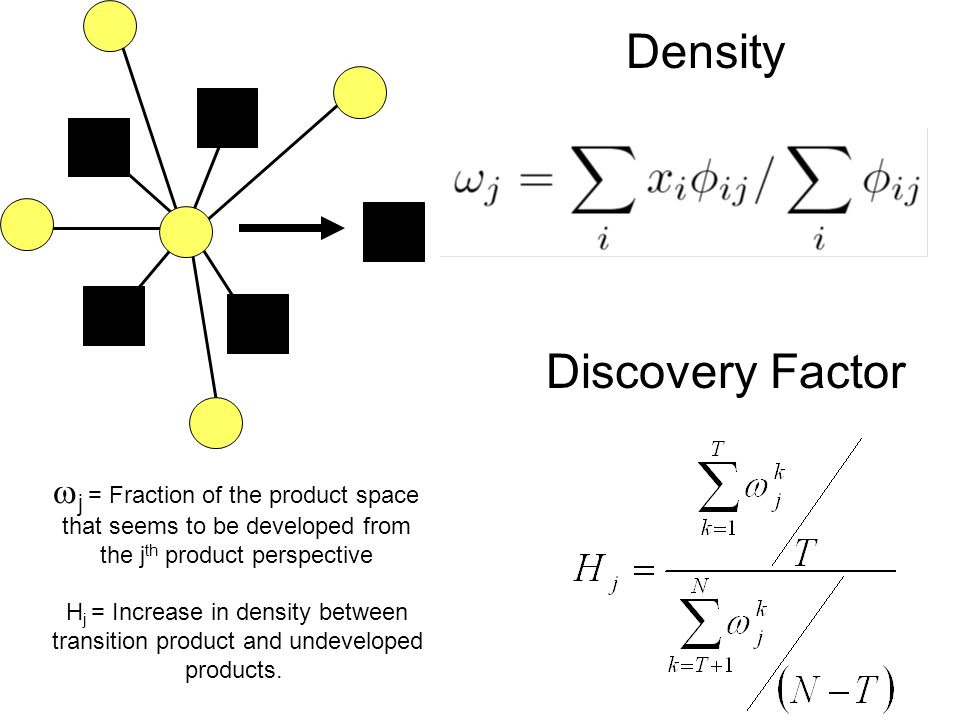 Density Discovery Factor