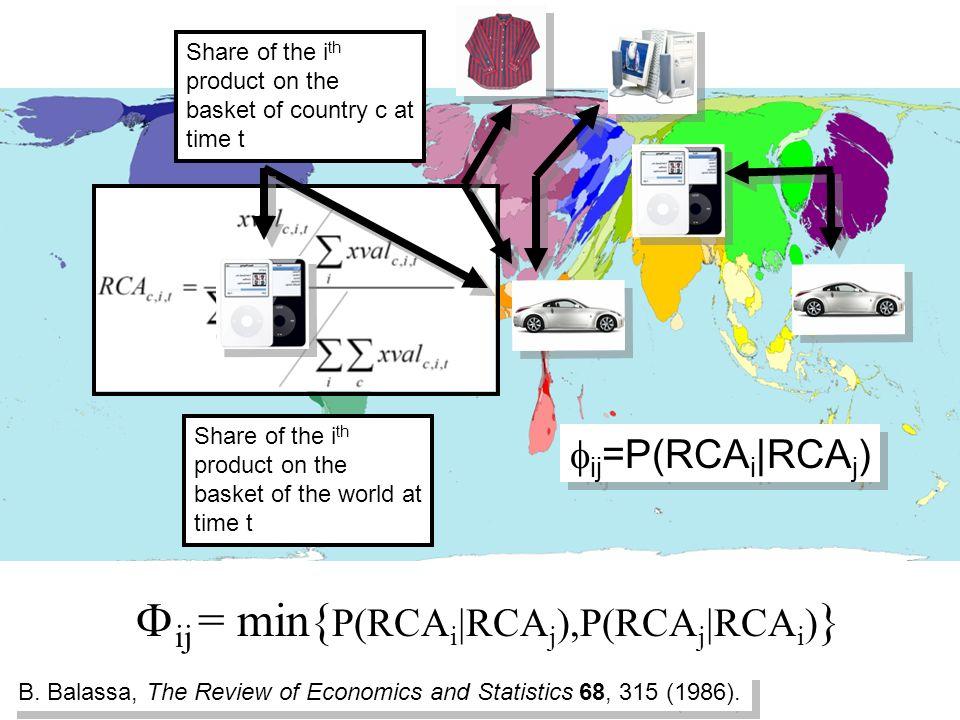 Fij = min{P(RCAi|RCAj),P(RCAj|RCAi)}