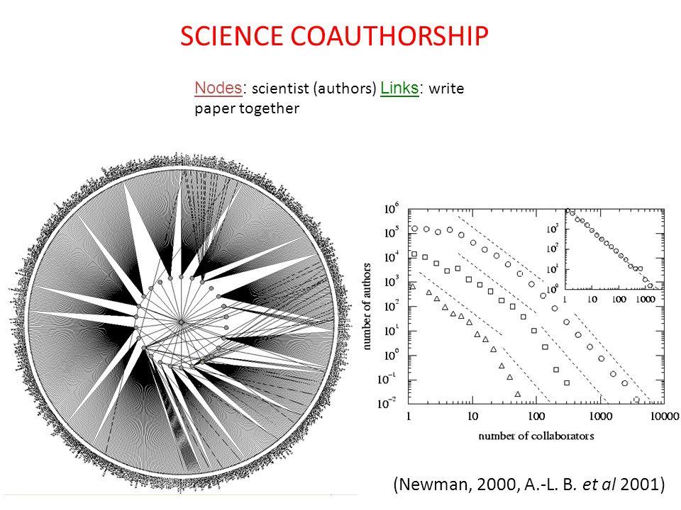 Coauthorship SCIENCE COAUTHORSHIP (Newman, 2000, A.-L. B. et al 2001)