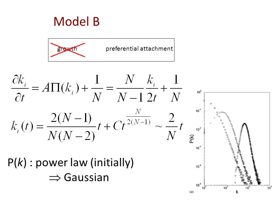 Model B P(k) : power law (initially)  Gaussian