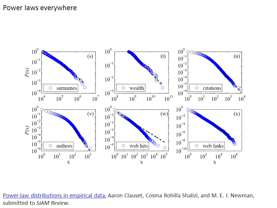 Power laws everywhere Power-law distributions in empirical data, Aaron Clauset, Cosma Rohilla Shalizi, and M.