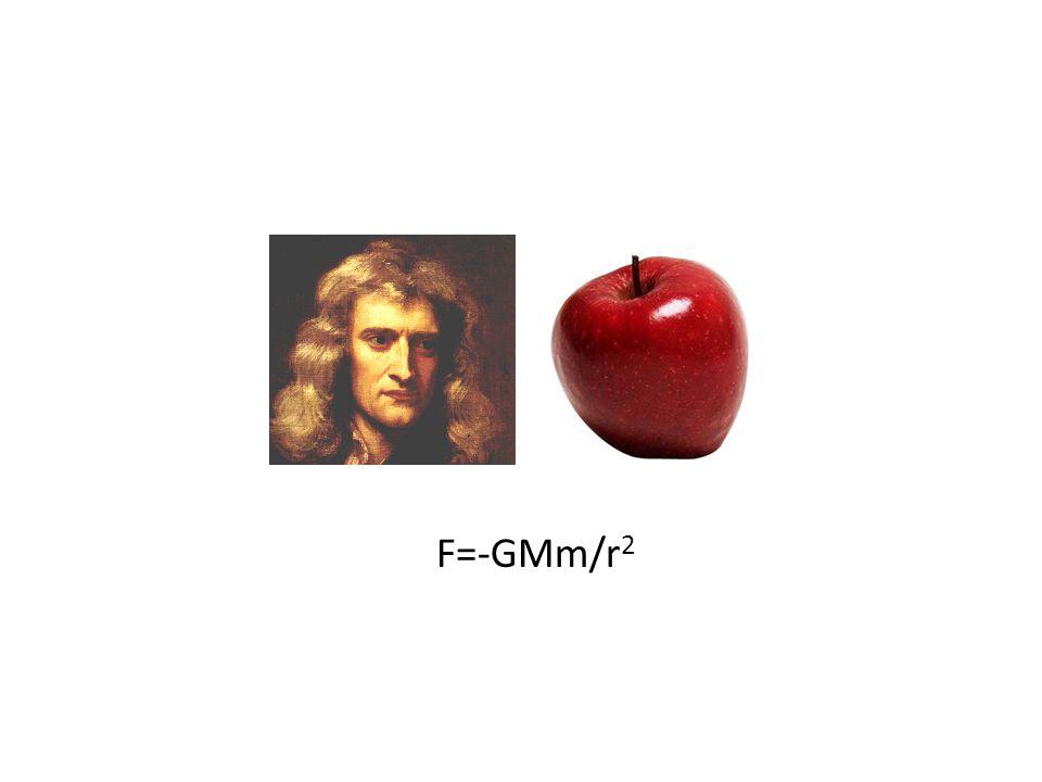 F=-GMm/r2