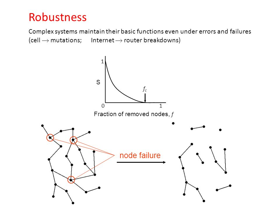 Robustness Robustness node failure