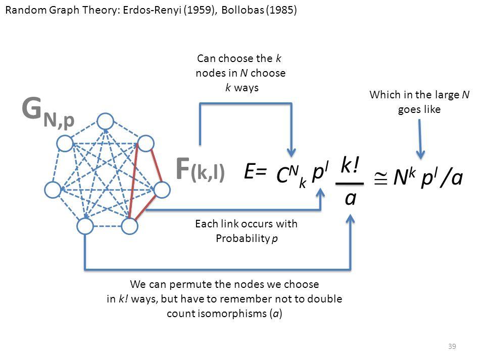 GN,p F(k,l) CNk  Nk pl /a k! a pl E=